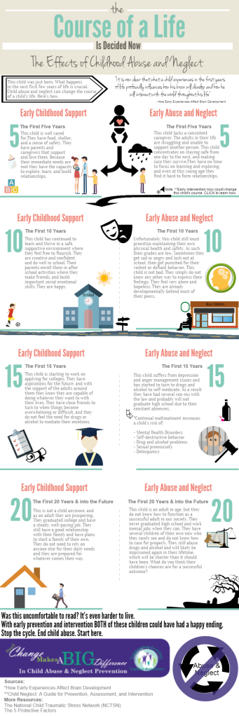 Small Change a BIG Difference_infographic